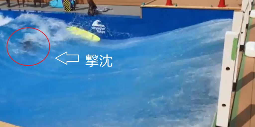 スポル 人工波サーフィン